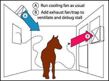 horse_stall_diagram2-354x264